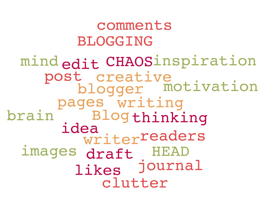 The Blogging Chaos in my Head